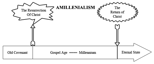 The Millennium : Some Helpful Resources (4/4)
